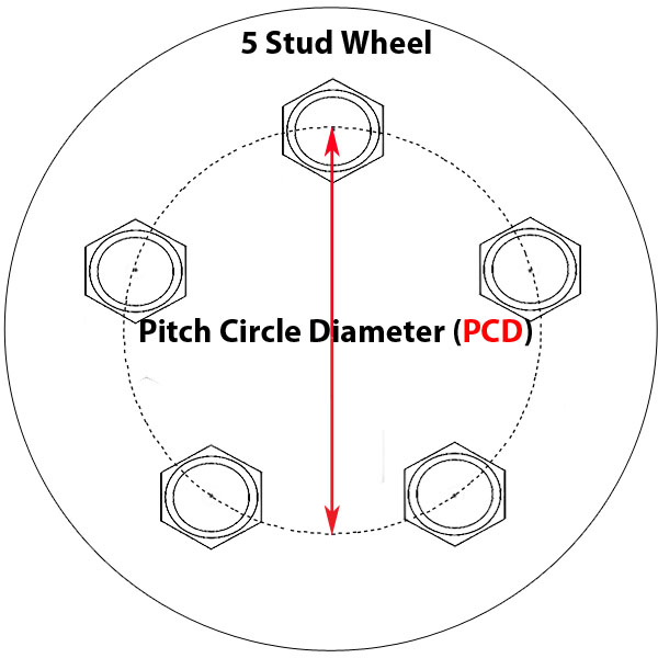 5-Stud PCD explanation
